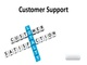 customer-support-course-1