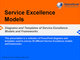 service-excellence-models-course
