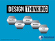 design-thinking-course
