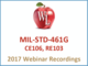 mil-std-461g-ce106-re103-2017-webinar-recording