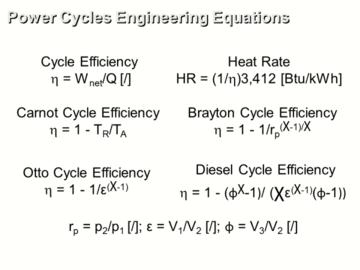 Advanced Power Cycles and Combustion Analysis CE 4 Hour Quiz