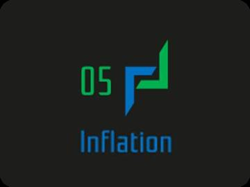 Financial Literacy Foundation - Inflation