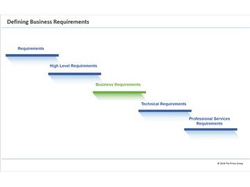 Module 3 - Defining Business Requirements
