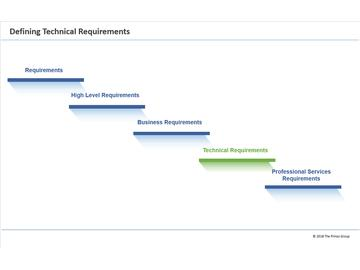 Module 4 - Defining Technical Requirements