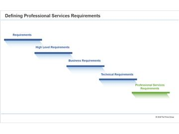 Module 5 - Defining Professional Services Requirements