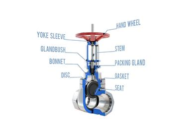 Introduction to Valves Basic Course (Course)