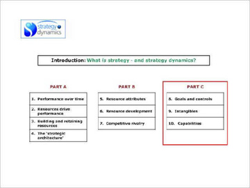 Strategy Dynamics summary course: Part C