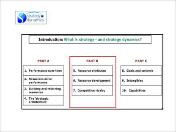 Strategy Dynamics summary course: Part B