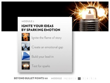 Module 2: Igniting Your Ideas by Sparking Emotion