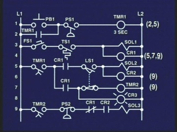 7112 Control Circuits 2-Complex Interlocking Circuits