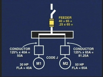 7370 Sizing the Protection of Motors and Control Circuits