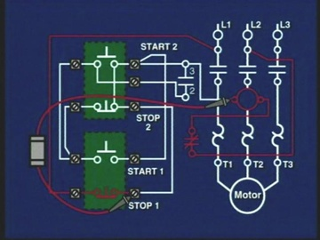 7120 Preventive Maintenance and Troubleshooting Control Circuits (Course)