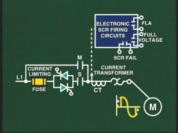 7471 AC Motor Operations-Starts and Acceleration