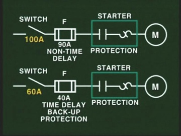 7332 Motor Control Protection