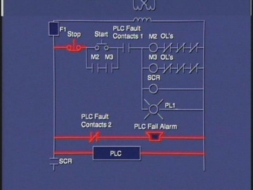8101 PLC Control System Implementation