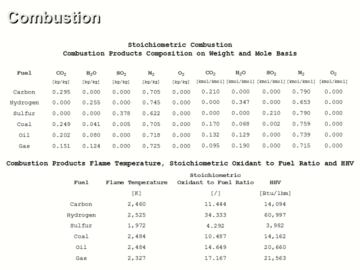 Power Cycles and Combustion Analysis Webinar