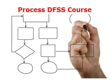 PDFSS00 Process DFSS Course Outline