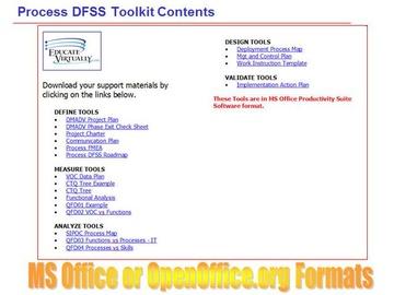 PDFSS02 Process DFSS Toolkit MS Office