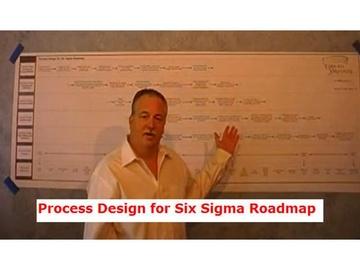 PDFSS04 Process DFSS Roadmap