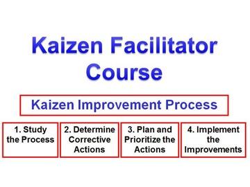 Kaizen Facilitator Course
