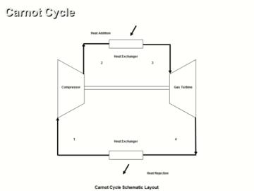 Power Cycles Analysis CE 2 Hour Quiz