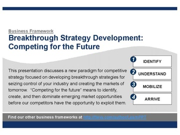 Breakthrough Strategy Development: Competing for the Future
