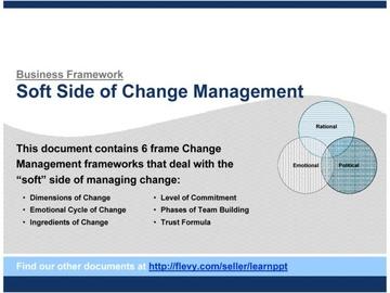 Soft Side of Change Management