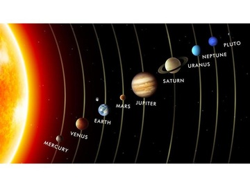 The Beauty of the Solar System
