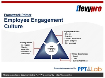 Employee Engagement Culture
