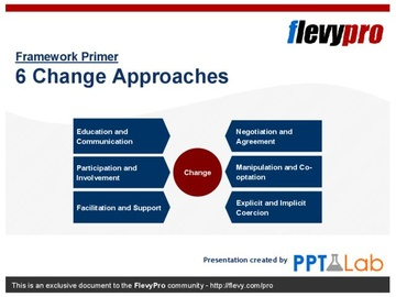Six Change Management Approaches