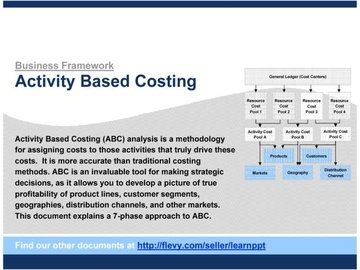 Activity Based Costing (Course)