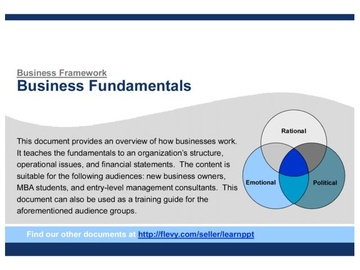 Business Fundamentals (Course)