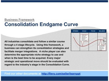 Consolidation-Endgame Curve Framework (Course)