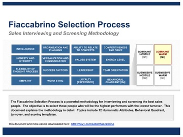Fiaccabrino Selection Process (Course)