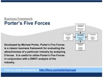 Porter's Five Forces (Course)