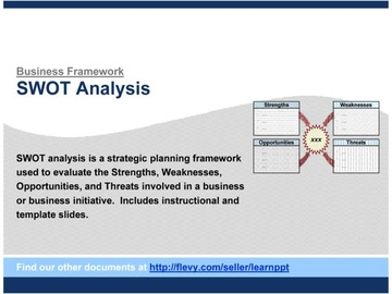 SWOT Analysis (Course)