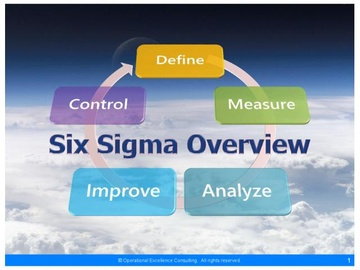 Six Sigma Overview (Course)