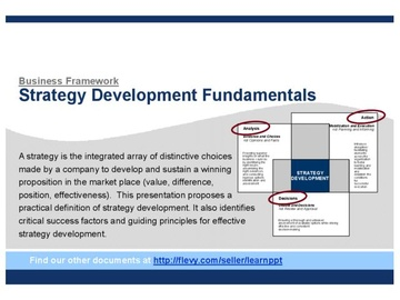 Strategy Development Fundamentals (Course)