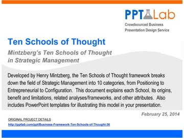 Ten Schools of Thought on Strategic Management (Course)