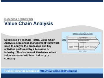 Value Chain Analysis (Course)