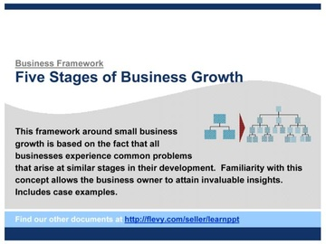 Five Stages of Growth Strategy (Course)