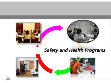 Safety and Health Programs Course